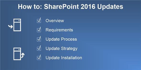 SharePoint 2016 Updates